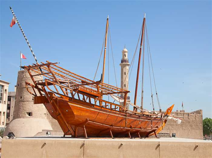 Dubai Museum - Best places or attractions to visit in Dubai