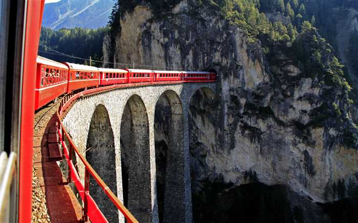 Swiss Travel Pass - Glacier Express switzerland