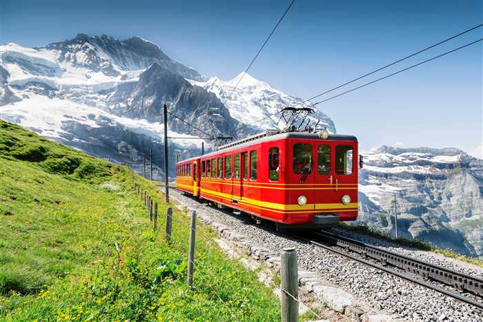 Famous Train with Jungfrau Mountain, Switzerland