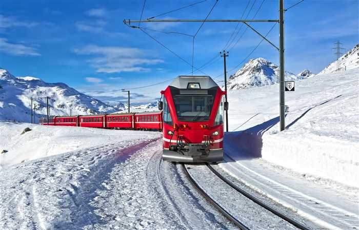 Swiss Travel Pass - Swiss train , Switzerland