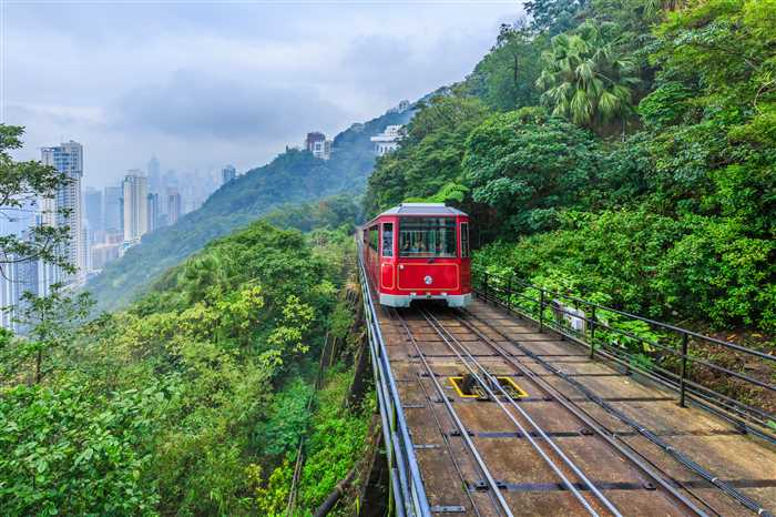 Victoria peak tram and Hong Kong city skyline, Hong Kong